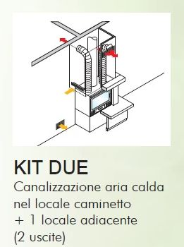Kit DUE per Camino Inserto Italiana Camini