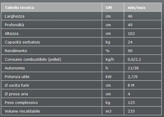 http://www.fratellivagnoni.it/images/camini_stufe/Piro%20plus_scheda.JPG